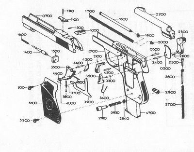 Basic Firearms Part 1 Safety And Parts Of A Gun
