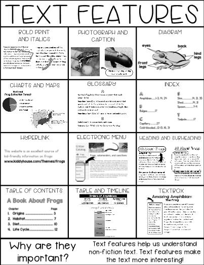 Text Feature Anchor Chart Text Feature Anchor Chart Nonfiction Text Features Anchor Chart Nonfiction Text Features