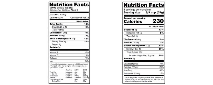 Breaking news what the fdas new nutrition labels mean