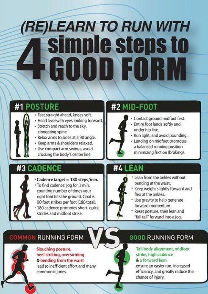 Learn How To Run Properly Exercises Pinterest Running - proper running form