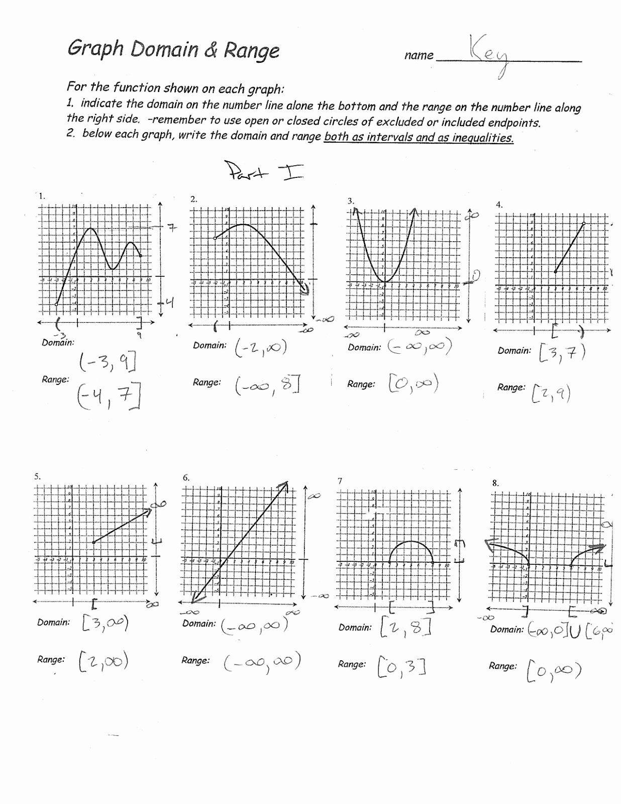 Domain And Range Worksheet 1 Elegant Mr Suominen S Math