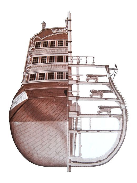 Hms Victory Cutaway Ship Schematics Cutaways Diagrams