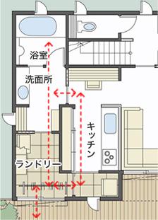 間仕切り壁によって独立性を高めた別寝室プラン 奥の寝室への通り道を