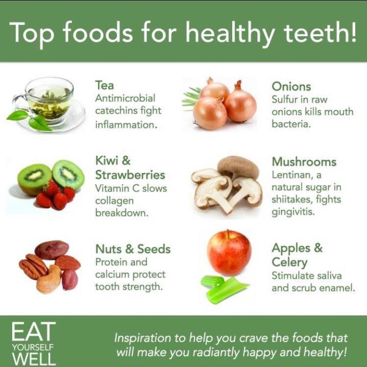 plant based diet good for teeth?