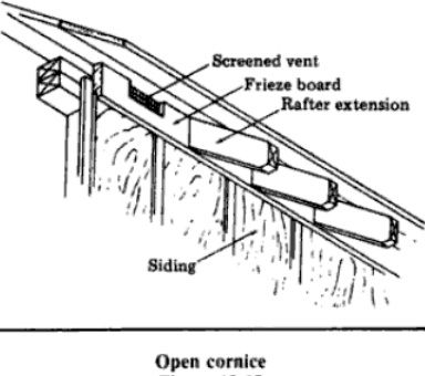 Open Cornice Roof Detail Roof Tiles Roof Design Patio Roof