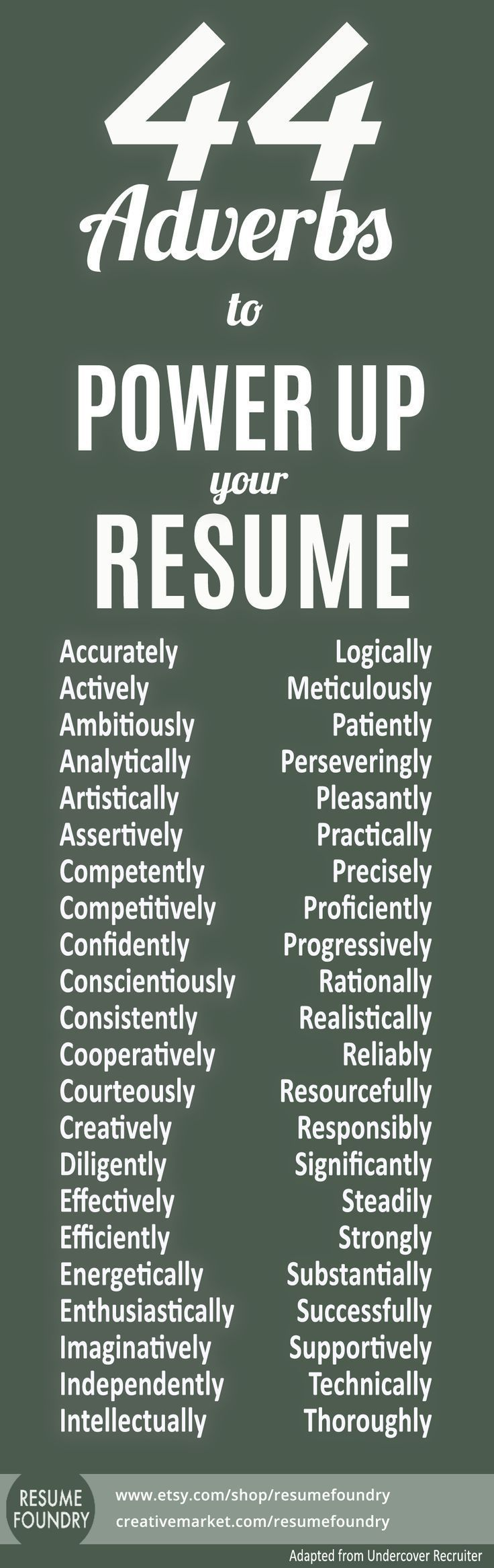 44 adverbs to power up your resume resume tips resume tips