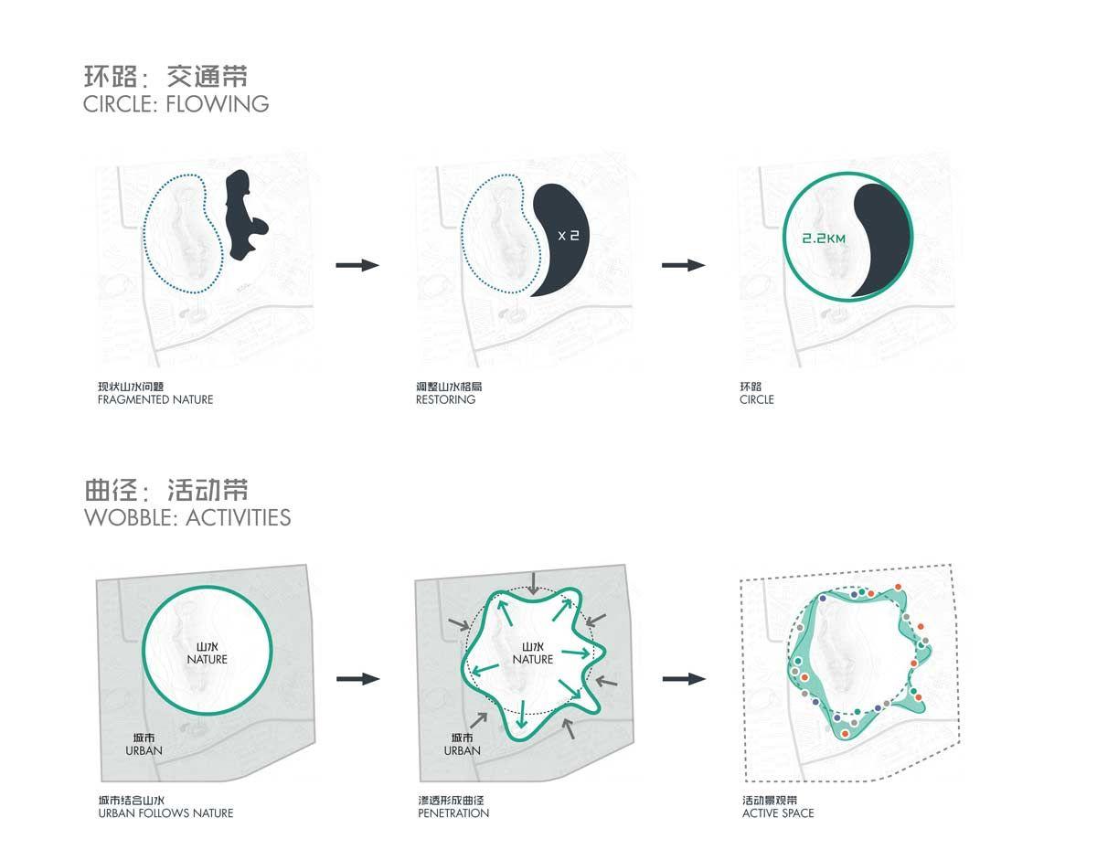 Lion Mountain Park Suzhou By Tls Landscape Architecture Works Diagram Of Mountai Landezine