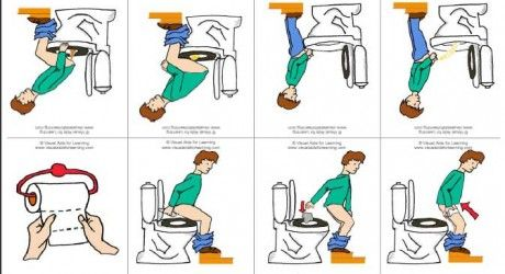 Toilet Training Visual Schedule Autism Toalet Trening