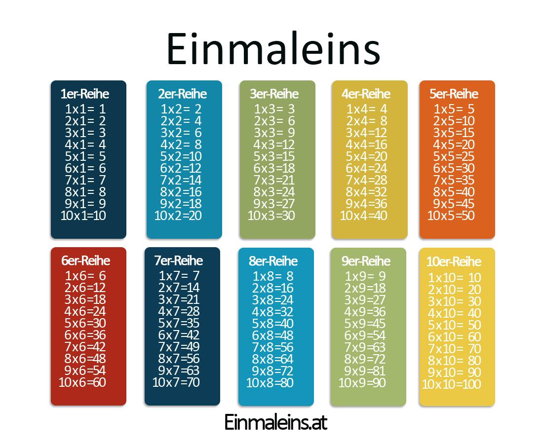 Ungewöhnlich Factoring Trinomialprozess Arbeitsblatt Zeitgenössisch ...