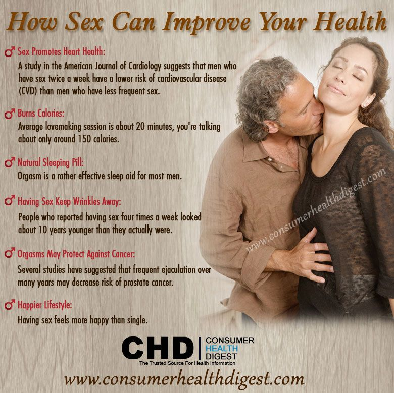 Shown improve to health Frequent sex