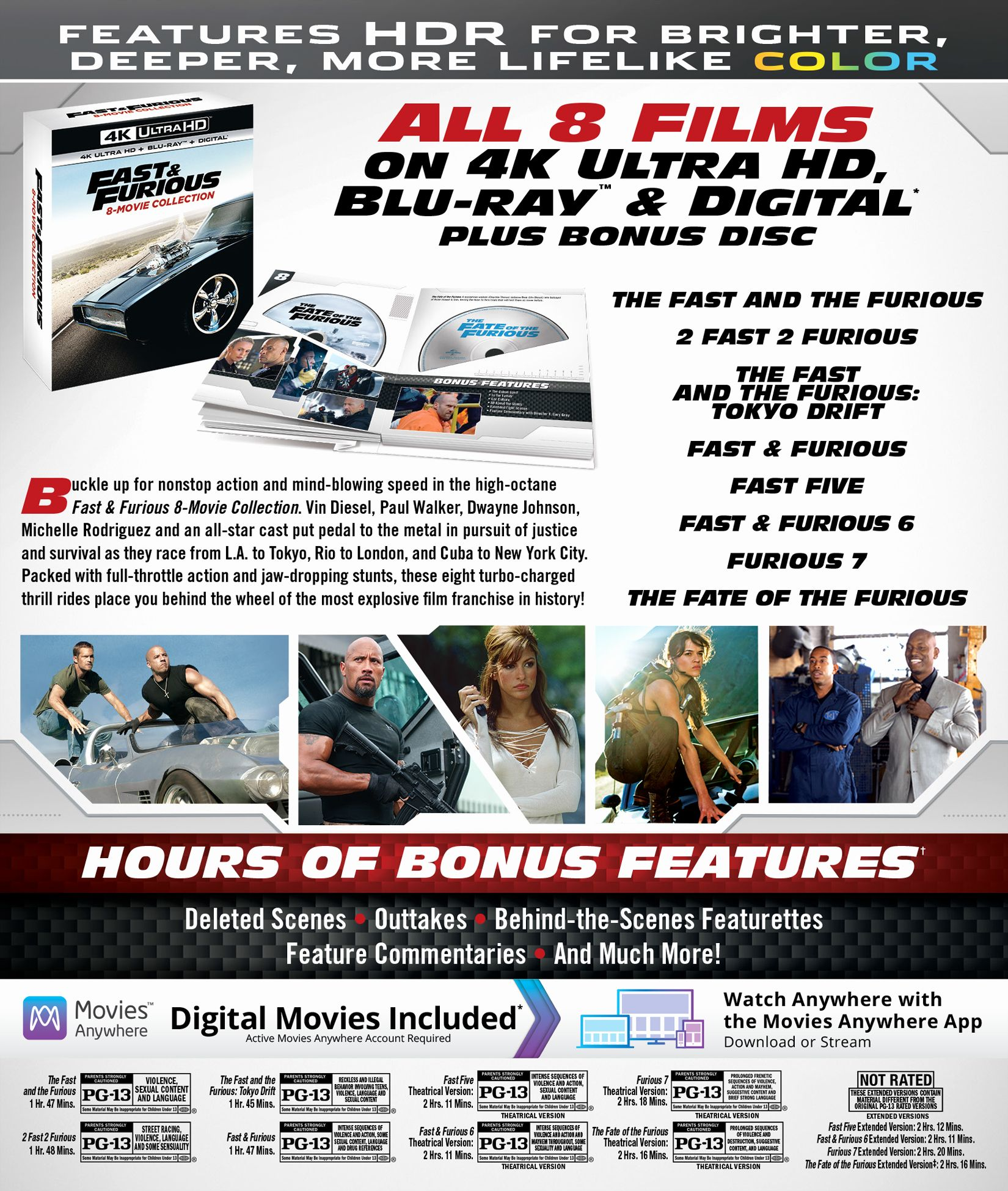 Fast And Furious Coloring Sheets New Fast Five Movie Page Fast And Furious Movie Collection The Rock Dwayne Johnson
