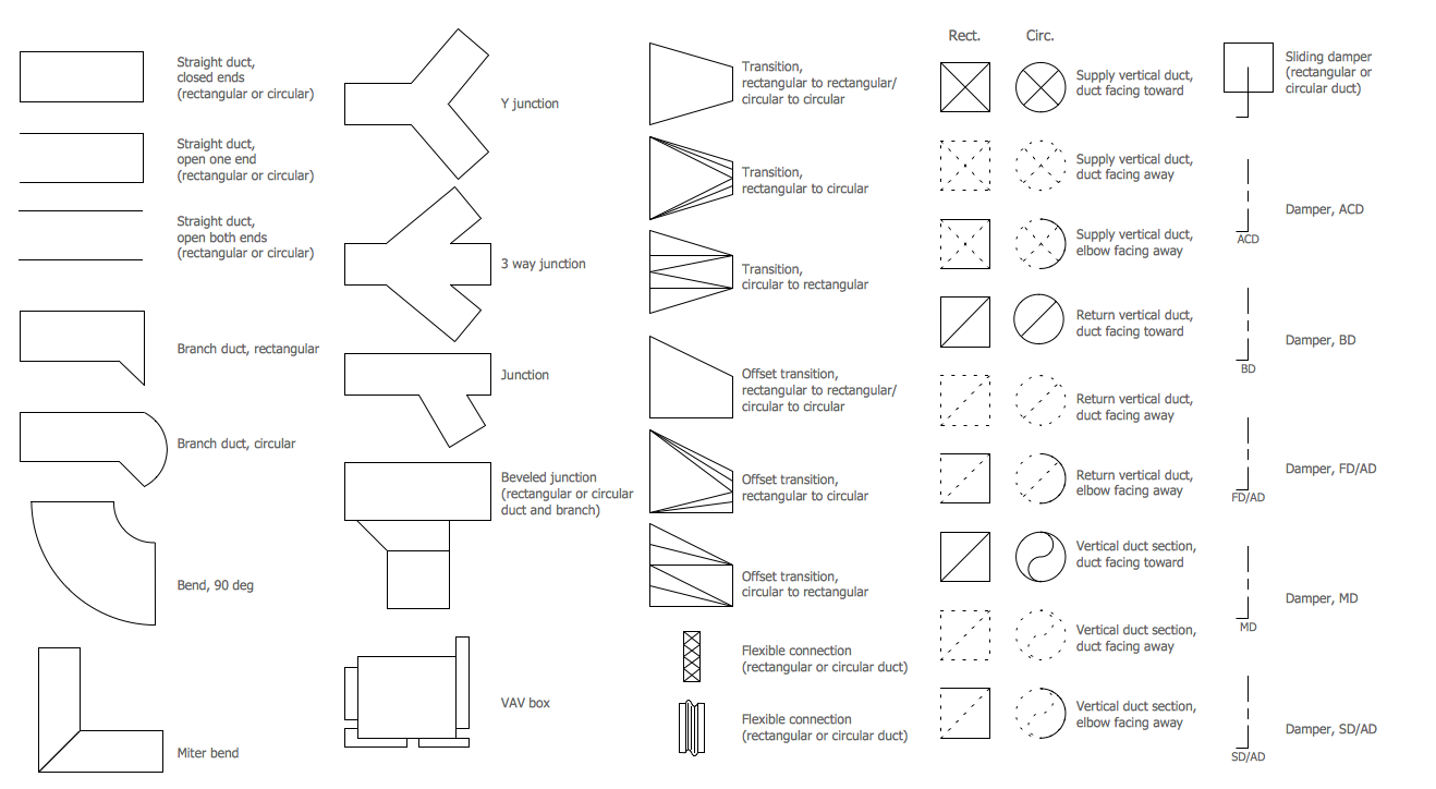 Design Elements Hvac Ductwork Building Plans In Drawing Samples