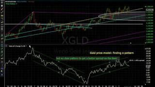 Gold silver prices forex