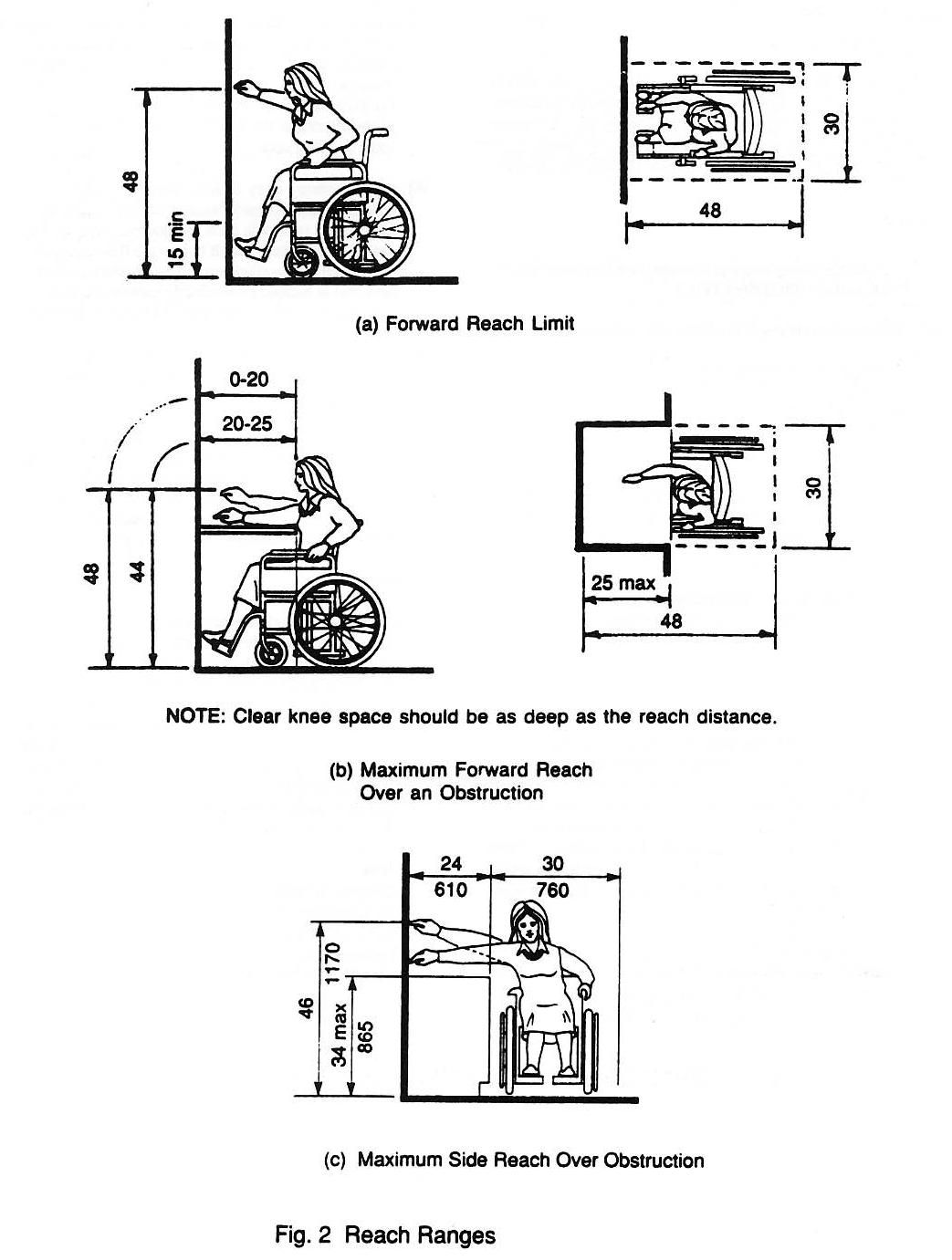 Wheel Chair Dimensions Arm Dining Pin By Mck Designs Llc On Codes And Standards In 2019