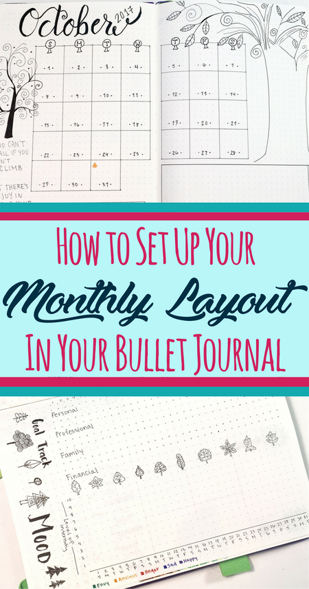 How To Set Up Your Bullet Journal Monthly Layout Bullet Journal Bullet Journal Layout Bullet Journal Tracking