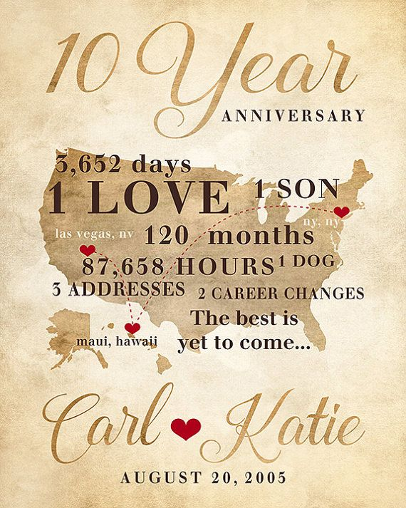 Anniversary Gifts for Men, 20th Anniversary Gift for Him or Her - print anniversary card