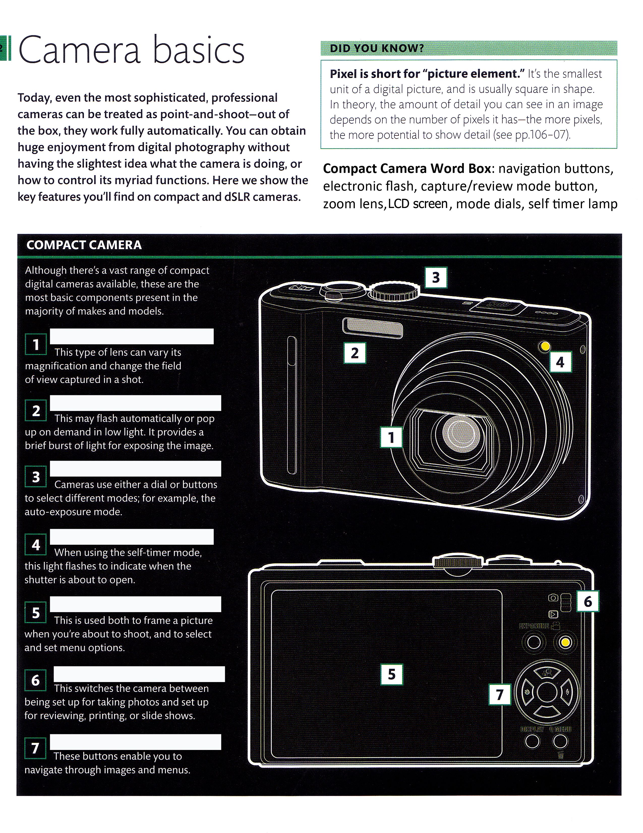 Digital Photographer Worksheets