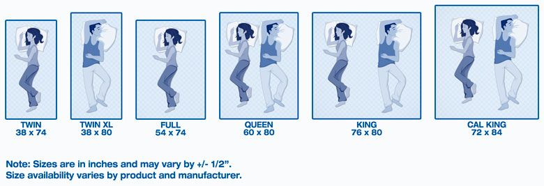 Twin Vs Full Bed Mattress Size Chart Mattress Sizes Mattress