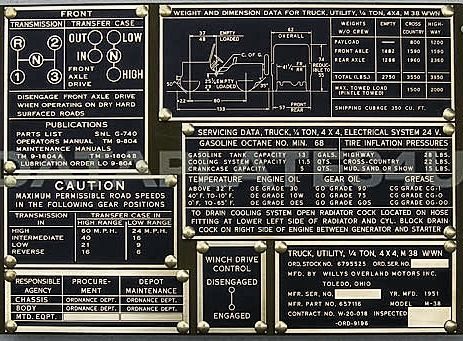 Willys Jeep Data Plate Willys Jeep Military Jeep Willys