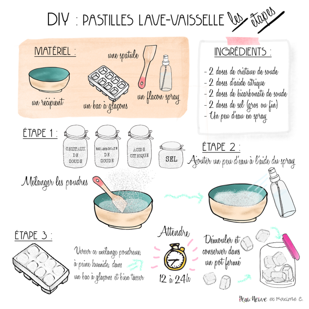 Nettoyer Lave Vaisselle Vinaigre pastilles lave-vaisselle #diy | pastille lave vaisselle