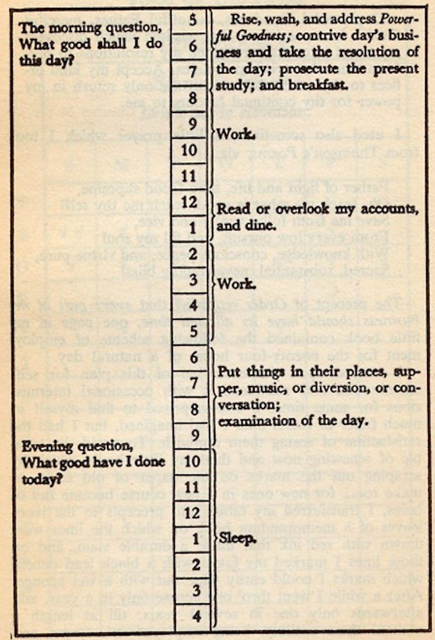 Image Result For Benjamin Franklin Day Plan Pdf A Gentlemans