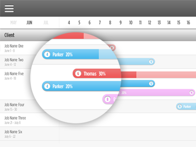 iPad Resource Management App | gantt chart | Gantt chart