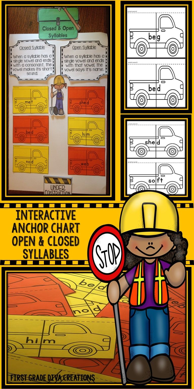 Open and Closed Syllables Anchor Chart | Phonics Rules Interactive