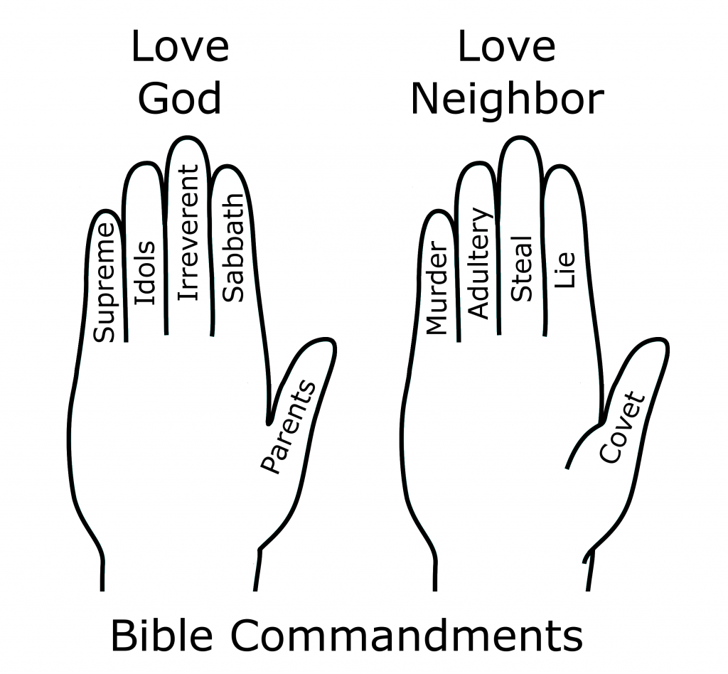 Ten Commandments Coloring Pages Best Coloring Pages For Kids 10 Commandments Craft Bible Lessons For Kids Ten Commandments Craft