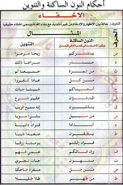 ط طظƒط ظ ط ظ طھط ظˆظٹط ظ طµظˆط ط C ظƒط ظ ظ ظ Quran Quotes Love Learn Quran Islamic Phrases