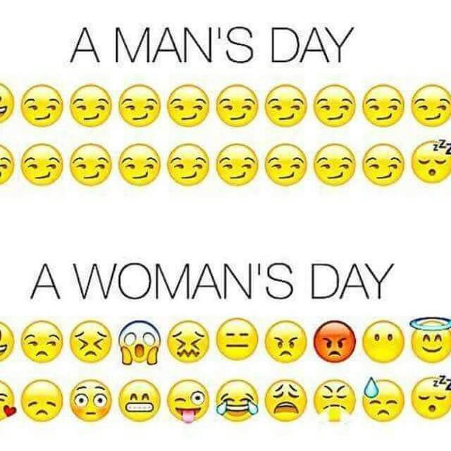 A man's day - a woman's day