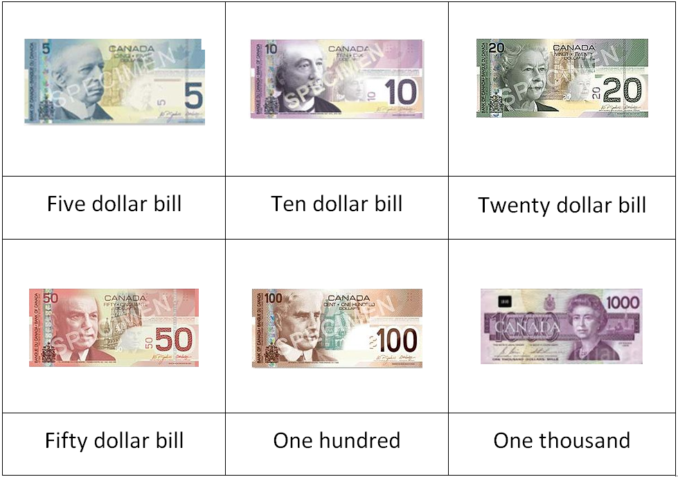 printable pictures canadian money Canadian Currency