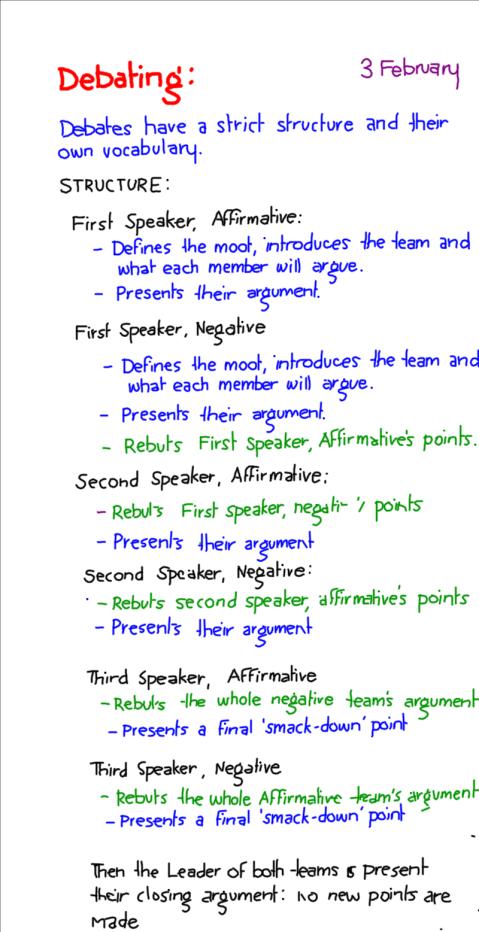 Year 9 English Debating Structure In 2020 Teaching Debate