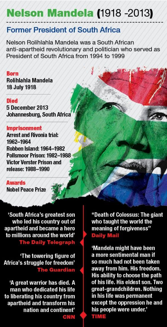 infographics on nelson mandela