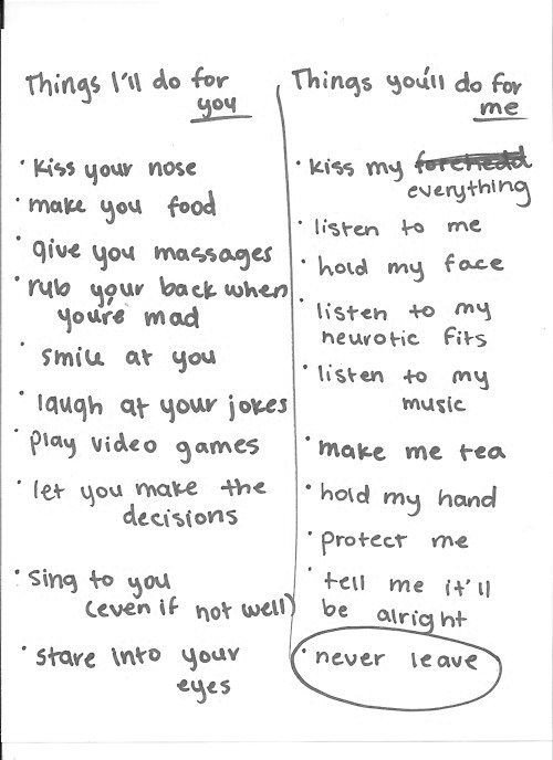 Couple List Tumblr Inspirational Quotes Relationship Quotes