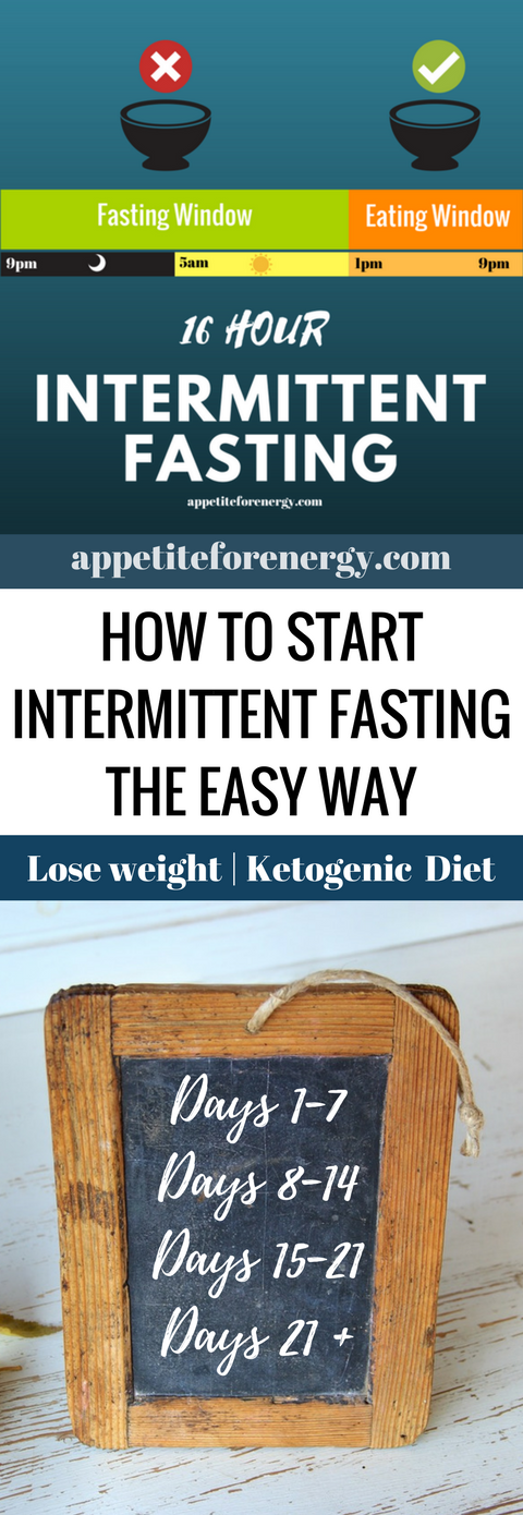 Step-By-Step Adaptation Guide To Intermittent Fasting -   20 starting atkins diet