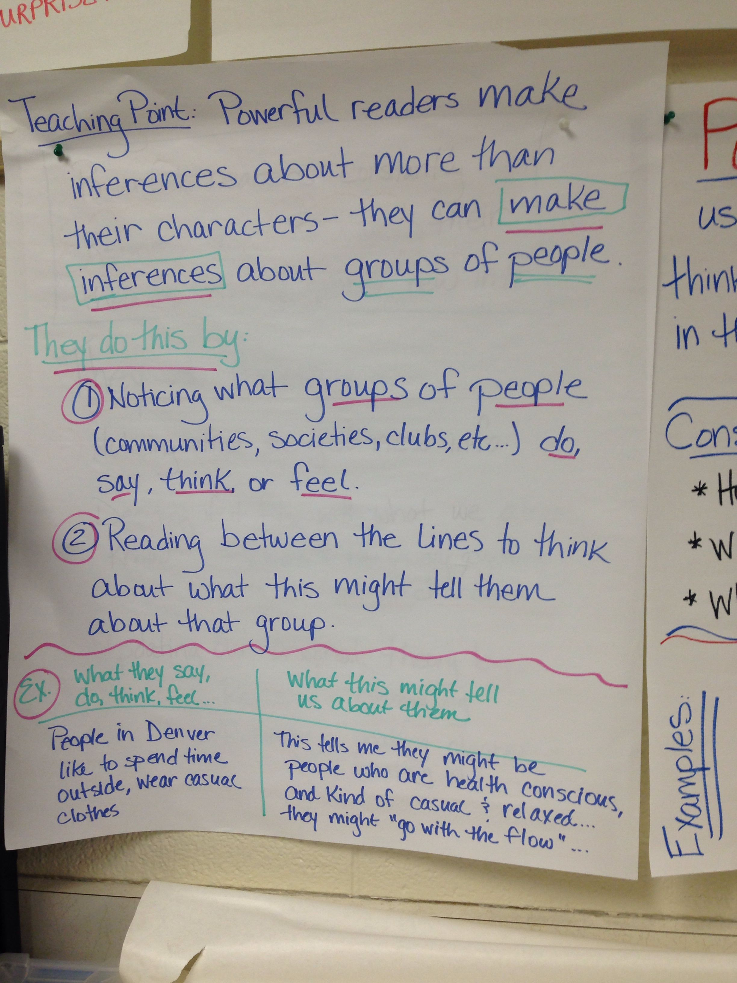 Inferences About Groups Of People