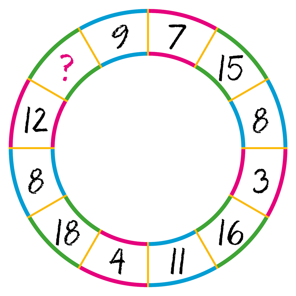 Math Puzzle Can You Replace The Question Mark With A Number Math Riddles Brain Teasers Maths Puzzles Math Talk [ 960 x 960 Pixel ]