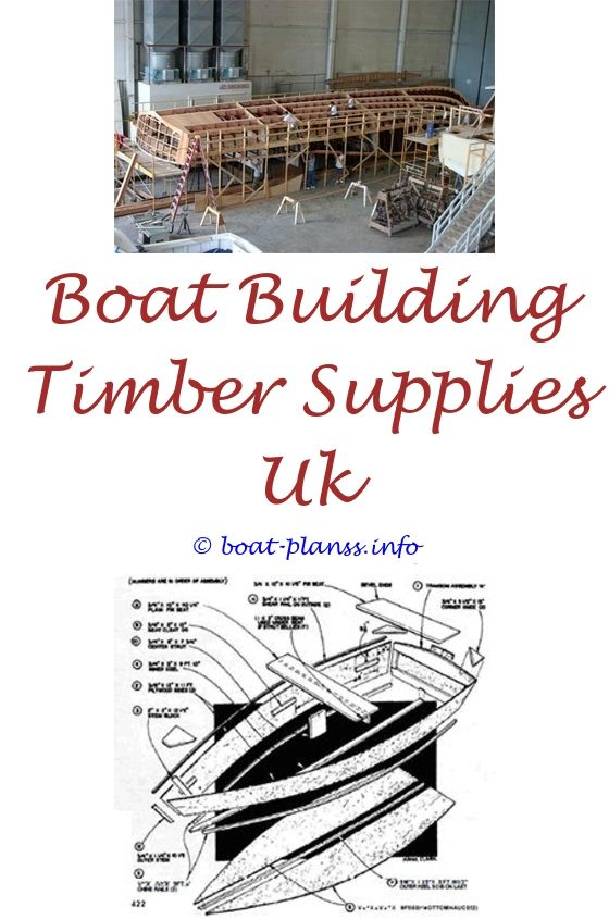Boat Storage Business Plan  Boat Plans Wooden Boats And Boating