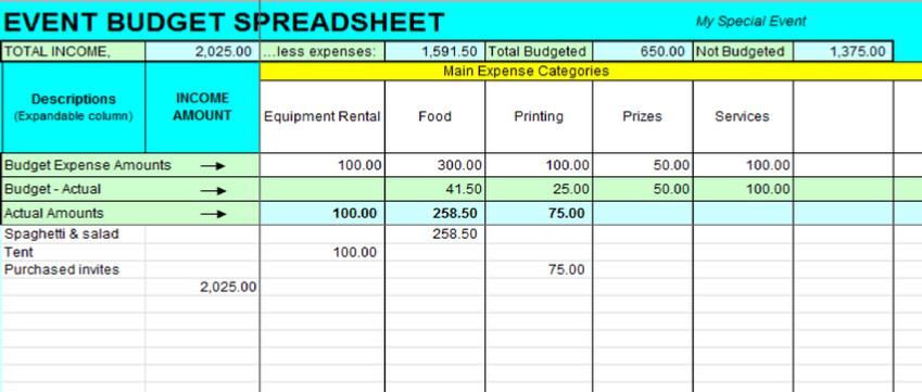 event planning worksheet template pinterest sample resume