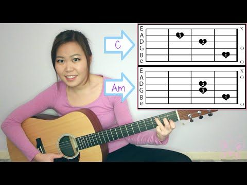 How To Change Guitar Chords Quickly Guitar Lessons Guitar Tutorial Youtube Learn Acoustic Guitar Guitar Chords Beginner Guitar Tutorial