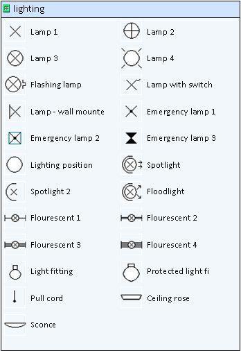 Verlichting Stencil Architecture Blueprints Architecture Symbols Interior Archite Architecture Symbols Interior Architecture Drawing Architecture Blueprints