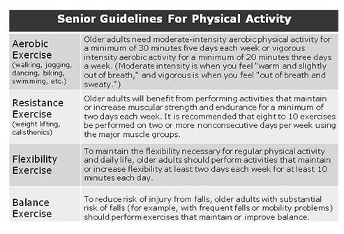 senior guidelines for physical activity chart therapy pinterest