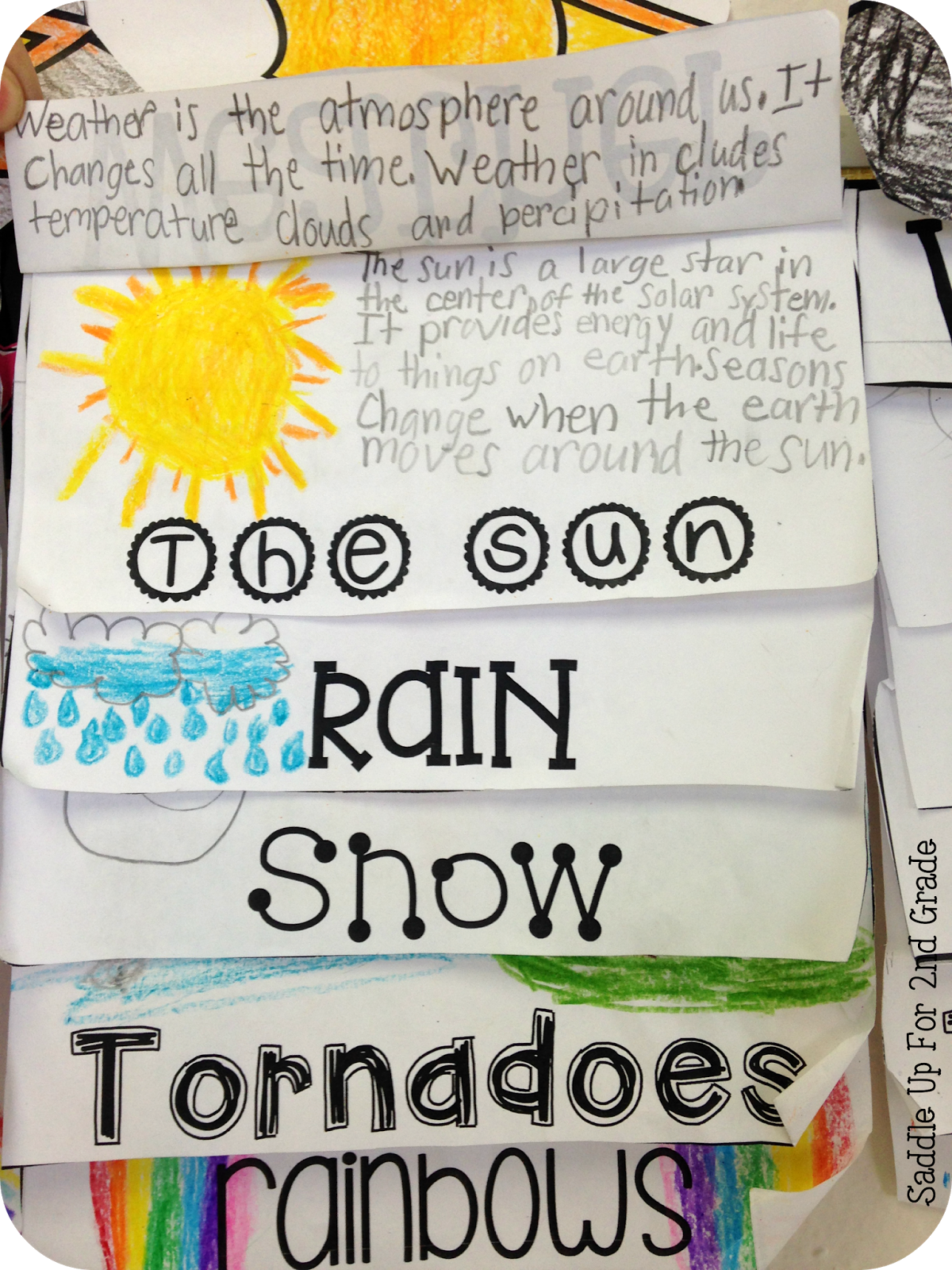 All About Weather It 39 S A Second Grade Thing Second