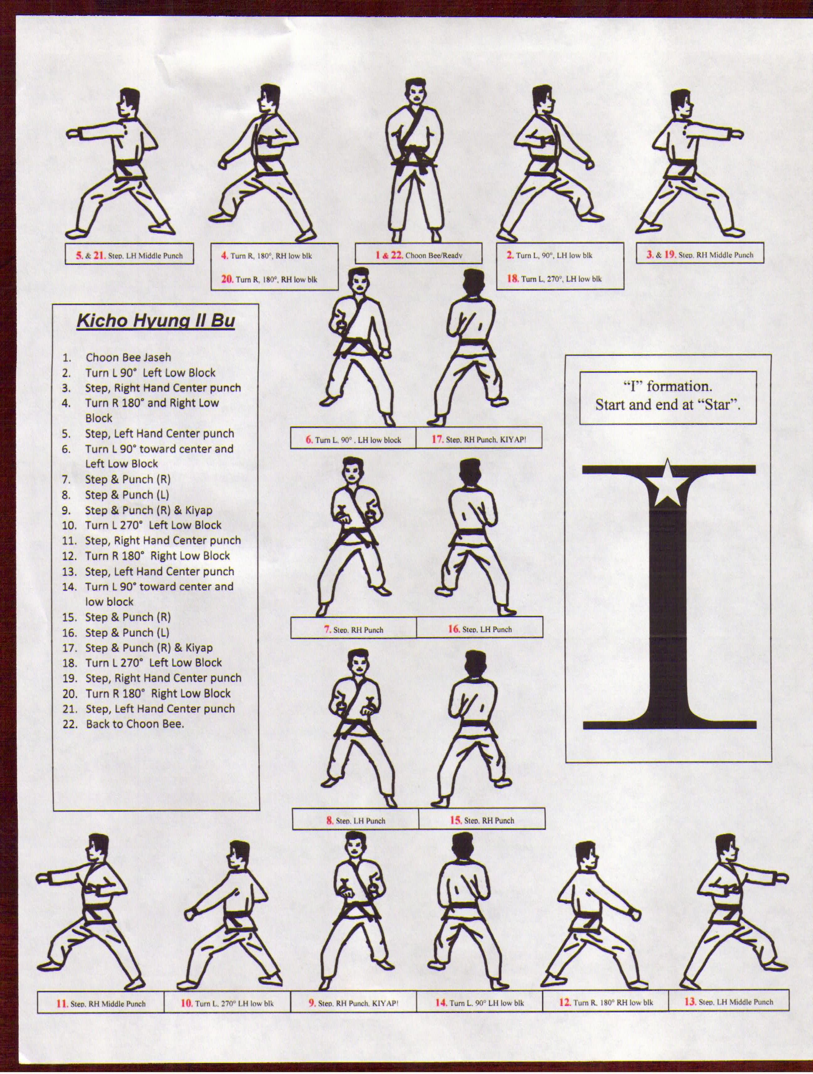 90 Degree Diagram Kia Rio Wiring Tang Soo Do Forms Diagrams Turn Left Degrees Low
