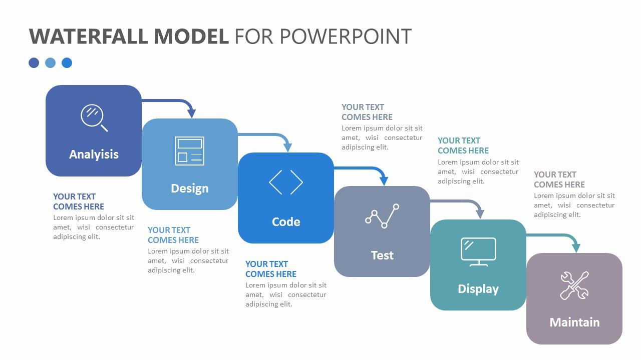Extrem Waterfall Model for PowerPoint Related PowerPoint Templates PESTEL  MI48