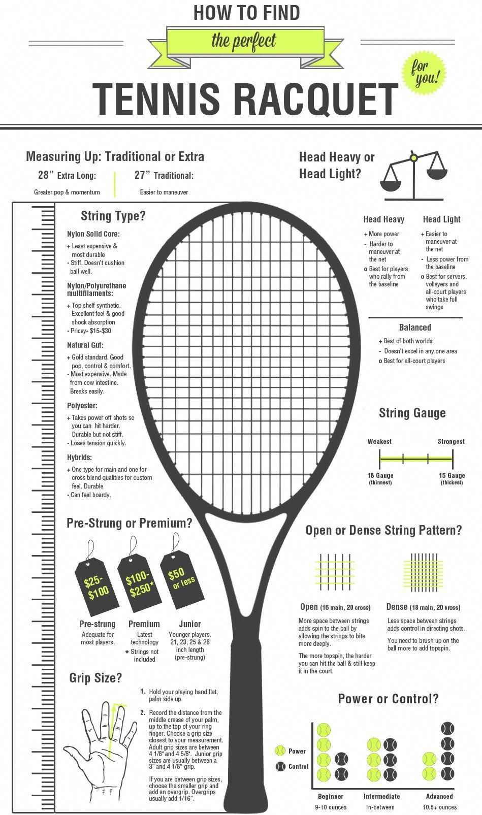 Choosing The Right Tennis Racket For You Can Be Hard There Are Several Components To Consider Such As The Size Of The Frame T Cool Golf Equipment Tenni