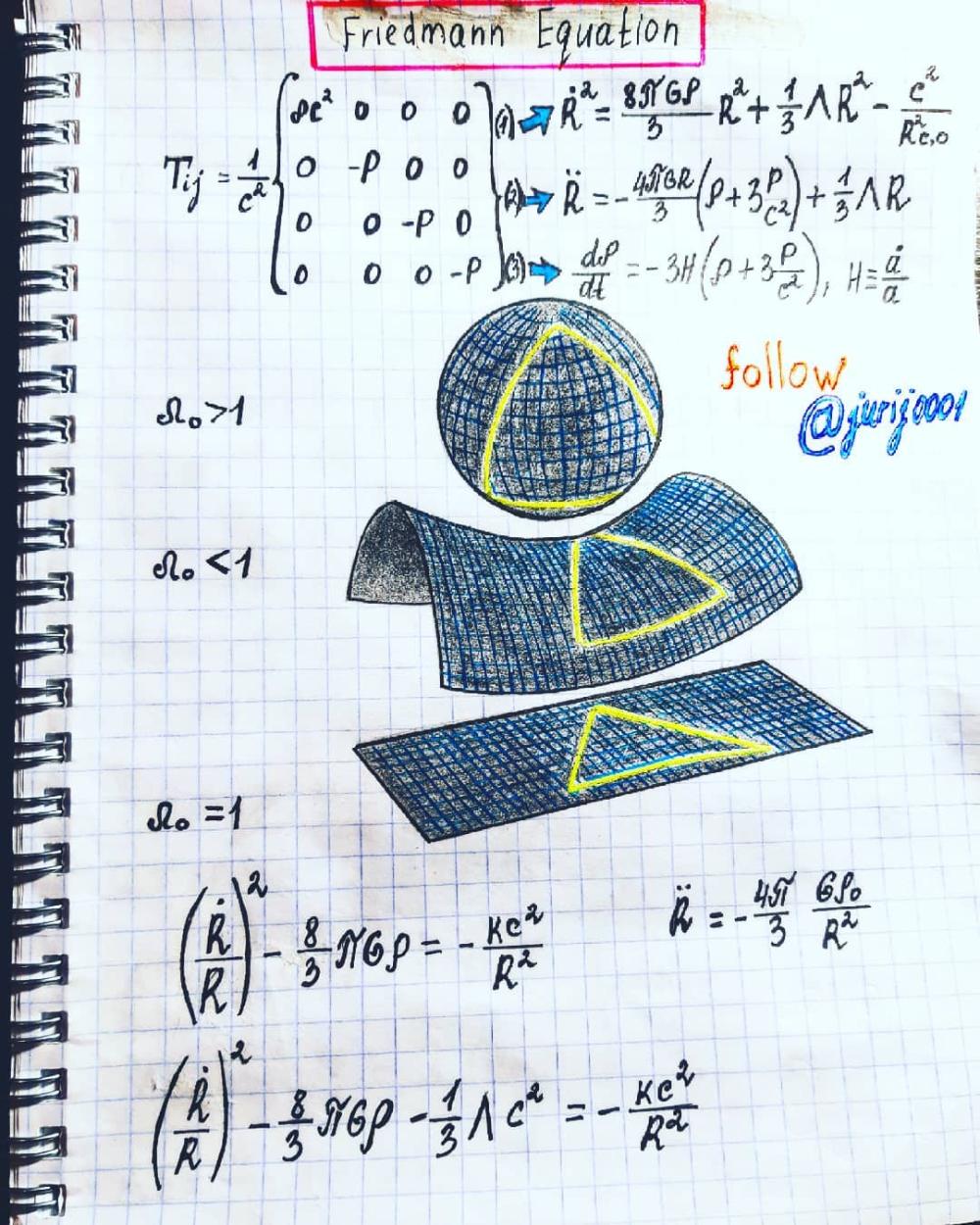 Friedman Equation Illustration By Physics Teacher Yuri Kovalenok Jurij0001 Physics And Mathematics Physics Formulas Physics