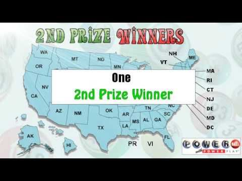 MEGA Millions Prizes and Odds