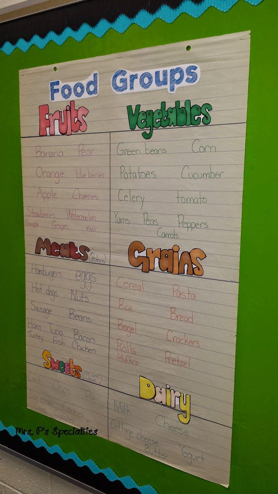 Learning Food Pyramid Preschool Kindergarten