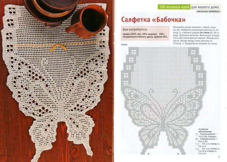 Caminho de mesa http://sandragcoatti.blogspot.com.br/